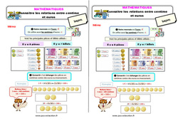 Connaître les relations entre centimes et euros - Cours, Leçon : 2eme Primaire