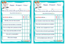 Passé - Présent - Futur - Rituels - Conjugaison : 2eme, 3eme Primaire