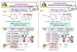 Identifier et décrire les polygones - Cours, Leçon : 2eme Primaire