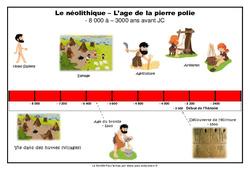 Frise chronologique - Le néolithique : 3eme, 4eme Primaire