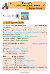 Le complément d'objet indirect (COI) - Soutien scolaire pour les élèves en difficulté : 4eme Primaire
