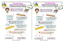 Repérer et tracer des droites, des segments et des points alignés - Cours, Leçon : 2eme Primaire