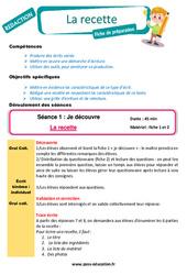 La recette - Production d'écrit - Rédaction - Fiche de préparation : 2eme, 3eme Primaire