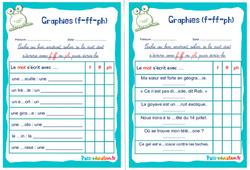 Graphies (f - ff - ph) - Rituels - Phonologie : 2eme, 3eme Primaire