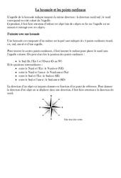 Boussole - Points cardinaux - Cours, Leçon - Sciences : 3eme, 4eme Primaire