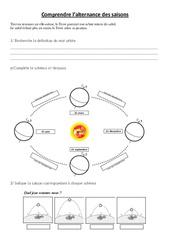 Comprendre l'alternance des saisons - Exercices - Sciences : 3eme, 4eme Primaire