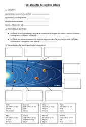 Planètes du système solaire - Exercices - Sciences : 4eme Primaire