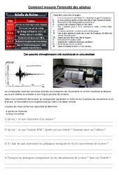 Documents et questions- Fiches Comment mesurer l'intensité des séismes : 5eme Primaire