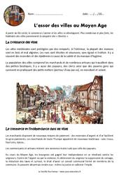 Essor des villes au Moyen Age - Exercices - Documentaire : 4eme Primaire