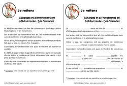 Croisades - Affrontements en Méditerranée - Cours, Leçon : 4eme Primaire