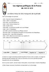Chronologie - Régimes politiques de la France de 1815 à 1870 - Exercices : 5eme Primaire