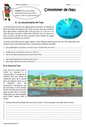 Consommer de l'eau - Exercices : 4eme Primaire
