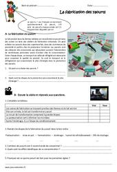 La fabrication des yaourts - Exercices : 4eme Primaire