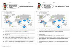 La production de bananes dans le monde - Exercices : 4eme Primaire