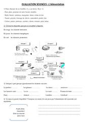 Alimentation - Examen Evaluation : 3eme, 4eme, 5eme Primaire