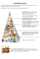Classification des aliments - Exercices - Sciences : 3eme, 4eme, 5eme Primaire
