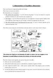 Alimentation - Cours, Leçon - Sciences : 3eme, 4eme, 5eme Primaire