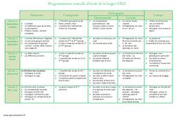 Etude de la langue - Programmation annuelle : 5eme Primaire
