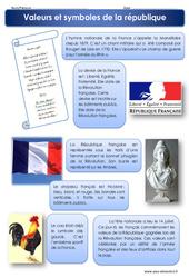 Valeurs et symboles de la république - Exercices : 4eme, 5eme Primaire