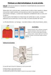 Notice de Fabrication d'un objet technique, une carte animée - Exercices - Sciences : 4eme, 5eme Primaire
