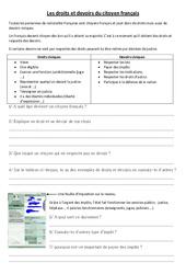 Les droits et devoirs du citoyen français - Document, questions, correction : 3eme, 4eme, 5eme Primaire