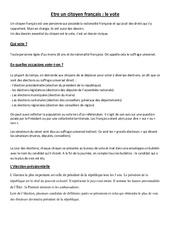 Etre un citoyen français - Fiches le vote - Cours, Leçon : 4eme, 5eme Primaire