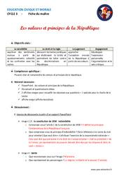 Valeurs et principes de la République - Fiche de préparation EMC : 4eme, 5eme Primaire