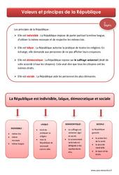 Valeurs et principes de la République - Cours, Leçon - EMC : 4eme, 5eme Primaire