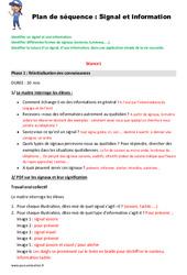 Signal et information - Fiche de préparation : 4eme, 5eme Primaire