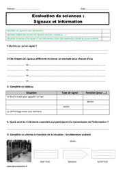 Signaux et information - Examen Evaluation : 4eme, 5eme Primaire