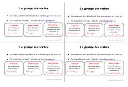 Groupes de verbe - Cours, Leçon : 2eme Primaire