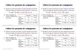 Utiliser les pronoms  de conjugaison - Cours, Leçon : 2eme Primaire