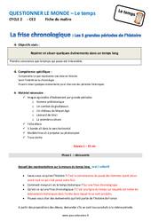 Frise chronologique - Fiche de préparation : 3eme Primaire