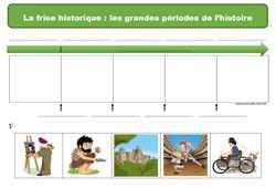 Frise historique - Exercices : 3eme Primaire