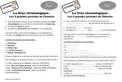 Frise chronologique - Cours, Leçon : 3eme Primaire