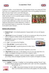 La nourriture - Food - Civilisation anglaise : 3eme, 4eme, 5eme Primaire