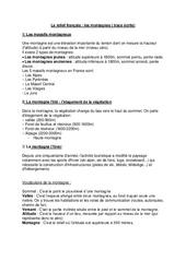 Le relief français- Fiches Les montagnes - Cours, Leçon : 3eme, 4eme Primaire