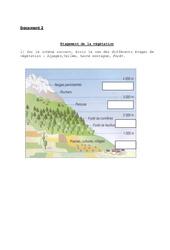 Etagement de la végétation - Exercices : 3eme, 4eme Primaire