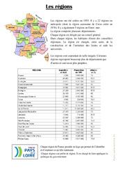 Les régions - Document, questions, correction : 3eme Primaire