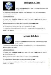 Le visage de la Terre - Cours, Leçon : 3eme Primaire
