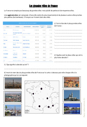 Les grandes villes de France - Exercices : 3eme, 4eme Primaire