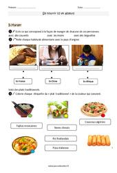 Manger - Se nourrir ici et ailleurs - Exercices : 2eme Primaire
