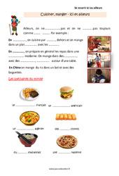 Cuisiner, manger - Ici et ailleurs - Cours, Leçon : 2eme Primaire