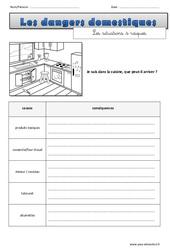Risques dans la cuisine - Exercices sur les dangers domestiques : 4eme, 5eme Primaire