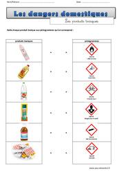 Produits toxiques - Exercices sur les dangers domestiques : 4eme, 5eme Primaire