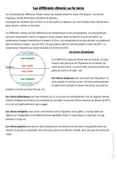 Climats sur terre - Cours, Leçon géographie : 4eme, 5eme Primaire