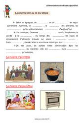 Alimentation - Autrefois et aujourd'hui - Cours, Leçon : 2eme Primaire