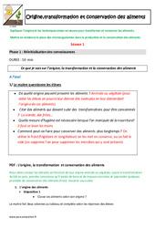 Origine,transformation et conservation des aliments - Fiche de préparation - Séquence : 4eme, 5eme Primaire