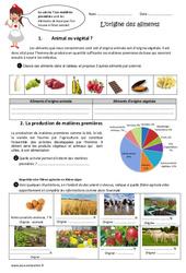 Origine des aliments - Exercices : 4eme, 5eme Primaire