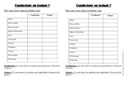 Conducteur ou isolant - Electricité - Exercices - La matière - Sciences : 2eme Primaire